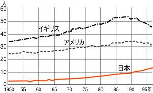 genki179_03_03
