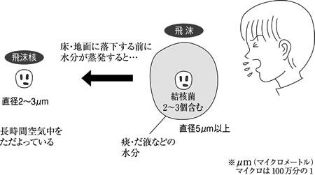 genki208_04_04
