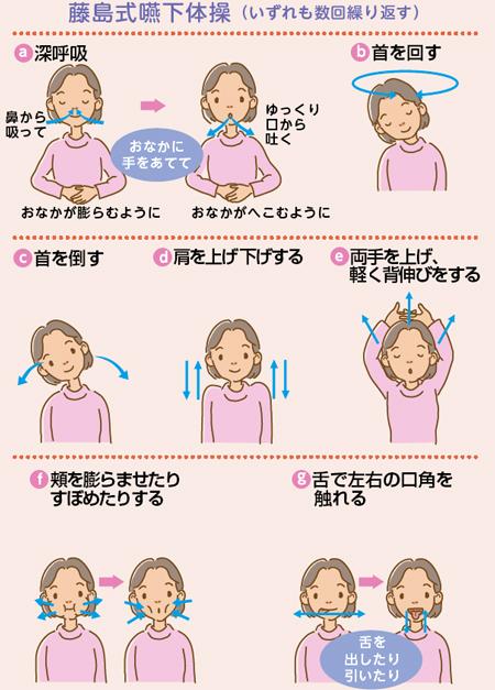 けんこう教室 お口の若さを保つには 全日本民医連